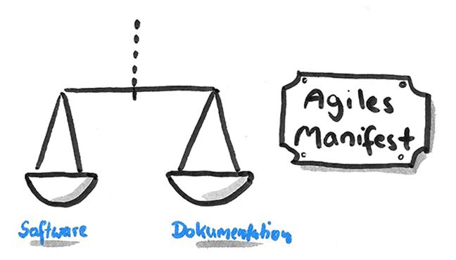 Bild Agiles Manifest