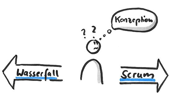 Agiles Arbeiten erleichtert die IT-Dokumentation. Bikablo-Illustration zum Artikel.
